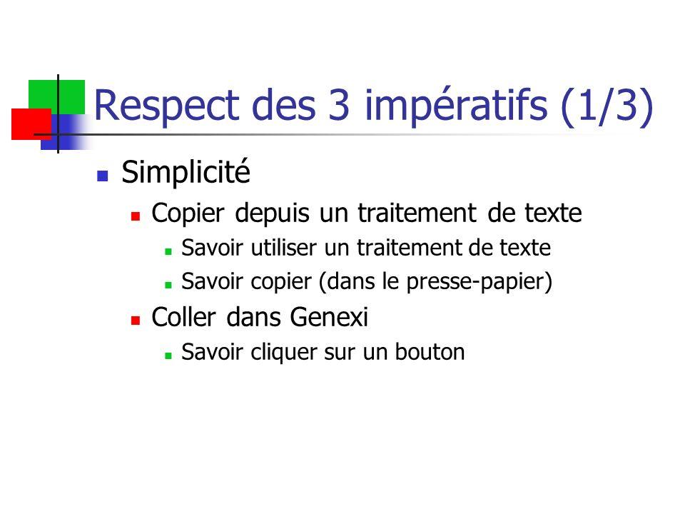 Respect des 3 impératifs (1/3) Simplicité Copier depuis un traitement de texte Savoir utiliser un traitement de texte Savoir copier (dans le presse-pa