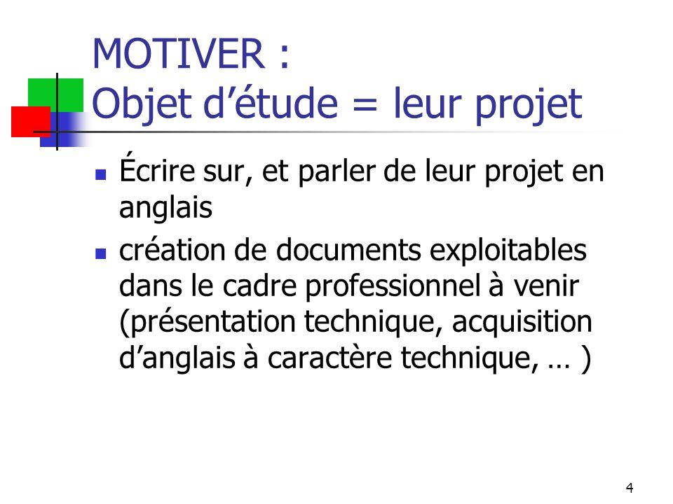 4 MOTIVER : Objet détude = leur projet Écrire sur, et parler de leur projet en anglais création de documents exploitables dans le cadre professionnel à venir (présentation technique, acquisition danglais à caractère technique, … )