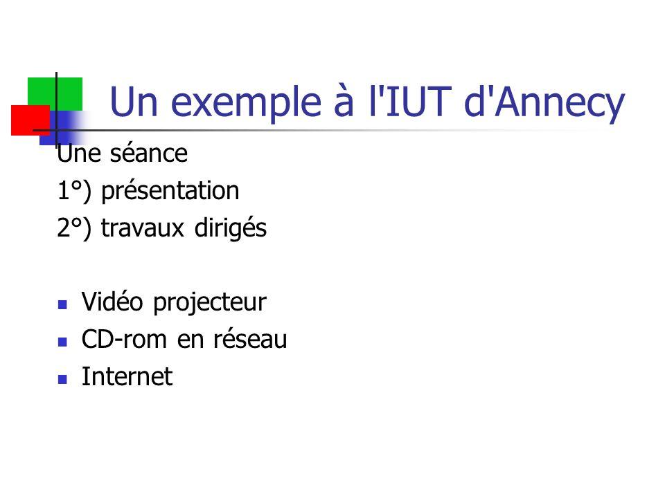 Un exemple à l IUT d Annecy Une séance 1°) présentation 2°) travaux dirigés Vidéo projecteur CD-rom en réseau Internet