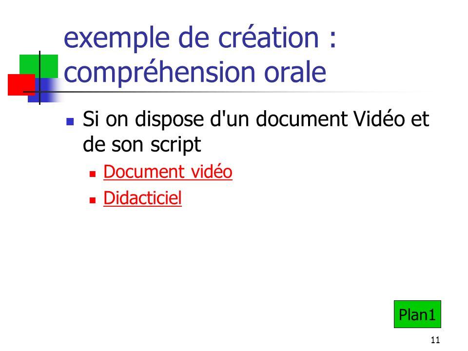 11 exemple de création : compréhension orale Si on dispose d un document Vidéo et de son script Document vidéo Didacticiel Plan1