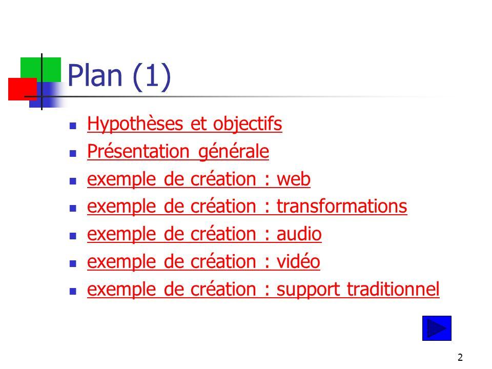2 Plan (1) Hypothèses et objectifs Présentation générale exemple de création : web exemple de création : transformations exemple de création : audio exemple de création : vidéo exemple de création : support traditionnel
