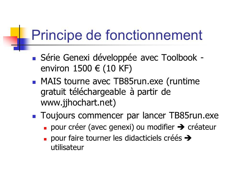 Principe de fonctionnement Série Genexi développée avec Toolbook - environ 1500 (10 KF) MAIS tourne avec TB85run.exe (runtime gratuit téléchargeable à