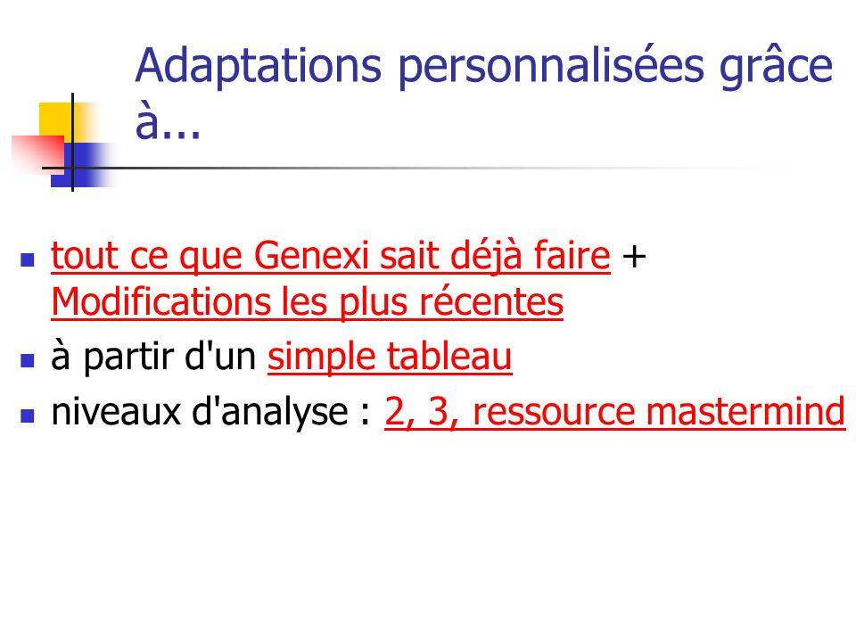 Adaptations personnalisées grâce à... tout ce que Genexi sait déjà faire + Modifications les plus récentes tout ce que Genexi sait déjà faire Modifica