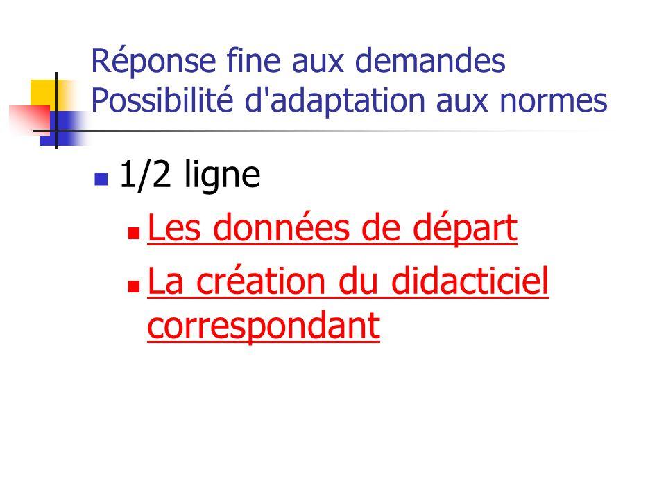 Réponse fine aux demandes Possibilité d'adaptation aux normes 1/2 ligne Les données de départ La création du didacticiel correspondant La création du