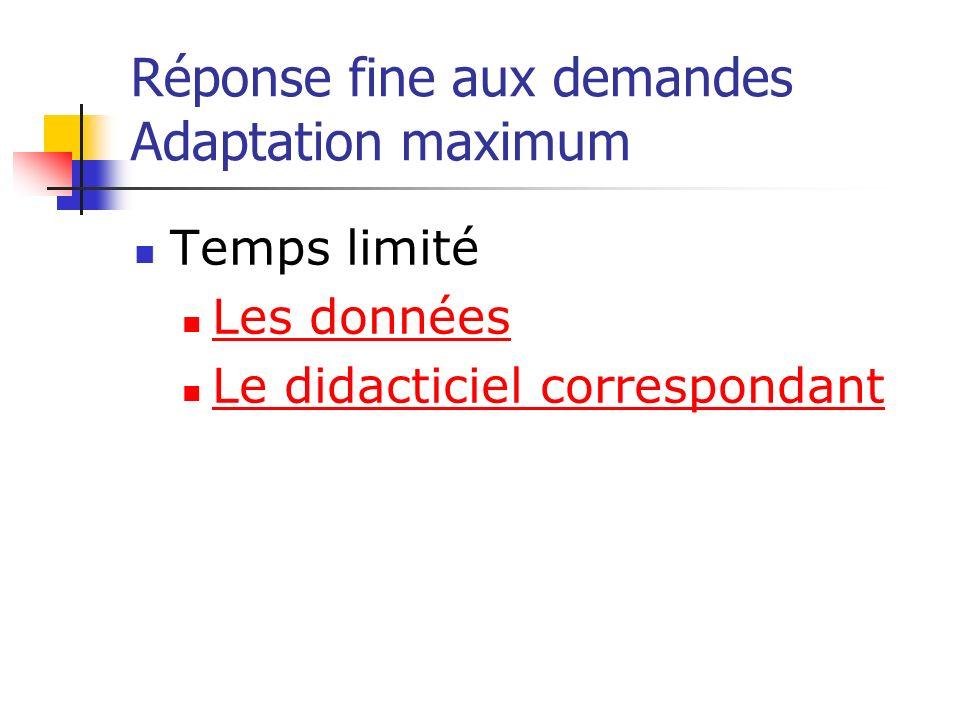 Réponse fine aux demandes Adaptation maximum Temps limité Les données Le didacticiel correspondant