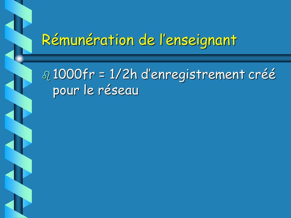 Rémunération de lenseignant b 1000fr = 1/2h denregistrement créé pour le réseau