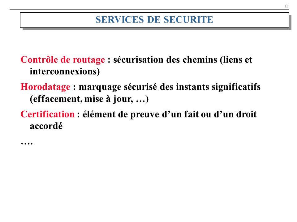 11 SERVICES DE SECURITE Contrôle de routage : sécurisation des chemins (liens et interconnexions) Horodatage : marquage sécurisé des instants signific