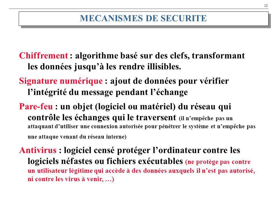 12 MECANISMES DE SECURITE Chiffrement : algorithme basé sur des clefs, transformant les données jusquà les rendre illisibles. Signature numérique : aj