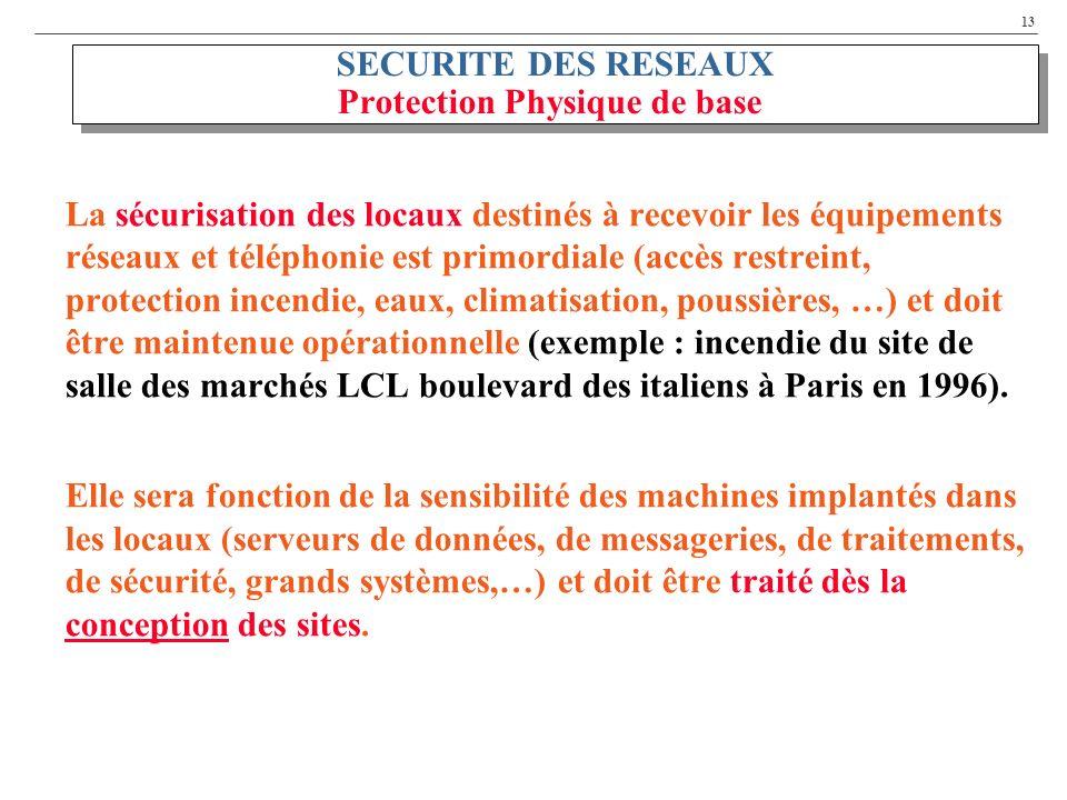 13 SECURITE DES RESEAUX Protection Physique de base La sécurisation des locaux destinés à recevoir les équipements réseaux et téléphonie est primordia