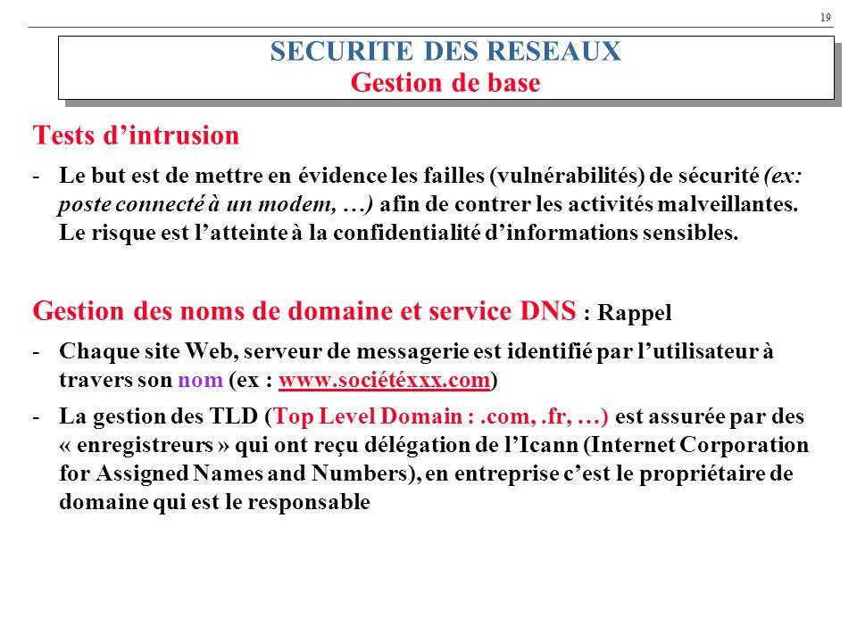 19 SECURITE DES RESEAUX Gestion de base Tests dintrusion -Le but est de mettre en évidence les failles (vulnérabilités) de sécurité (ex: poste connecté à un modem, …) afin de contrer les activités malveillantes.