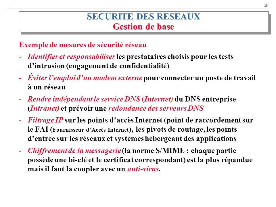 20 SECURITE DES RESEAUX Gestion de base Exemple de mesures de sécurité réseau -Identifier et responsabiliser les prestataires choisis pour les tests dintrusion (engagement de confidentialité) -Éviter lemploi dun modem externe pour connecter un poste de travail à un réseau -Rendre indépendant le service DNS (Internet) du DNS entreprise (Intranet) et prévoir une redondance des serveurs DNS -Filtrage IP sur les points daccès Internet (point de raccordement sur le FAI ( Fournisseur dAccès Internet ), les pivots de routage, les points dentrée sur les réseaux et systèmes hébergeant des applications -Chiffrement de la messagerie (la norme S/MIME : chaque partie possède une bi-clé et le certificat correspondant) est la plus répandue mais il faut la coupler avec un anti-virus.