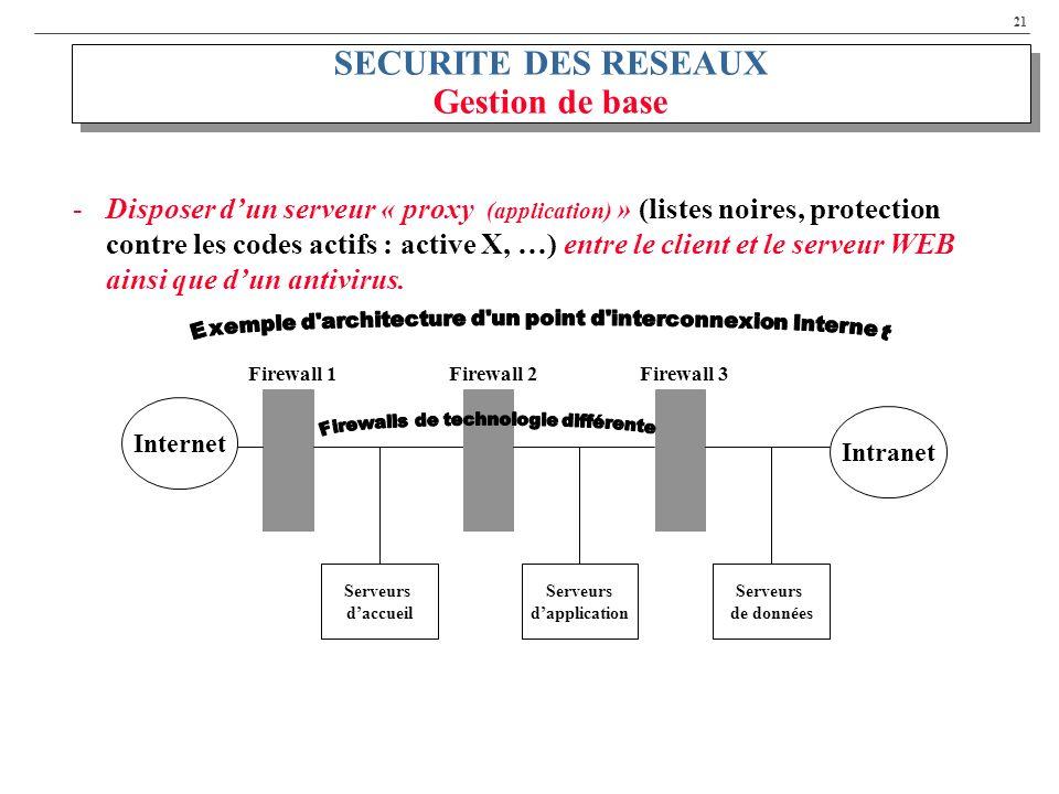 21 SECURITE DES RESEAUX Gestion de base -Disposer dun serveur « proxy (application) » (listes noires, protection contre les codes actifs : active X, …) entre le client et le serveur WEB ainsi que dun antivirus.