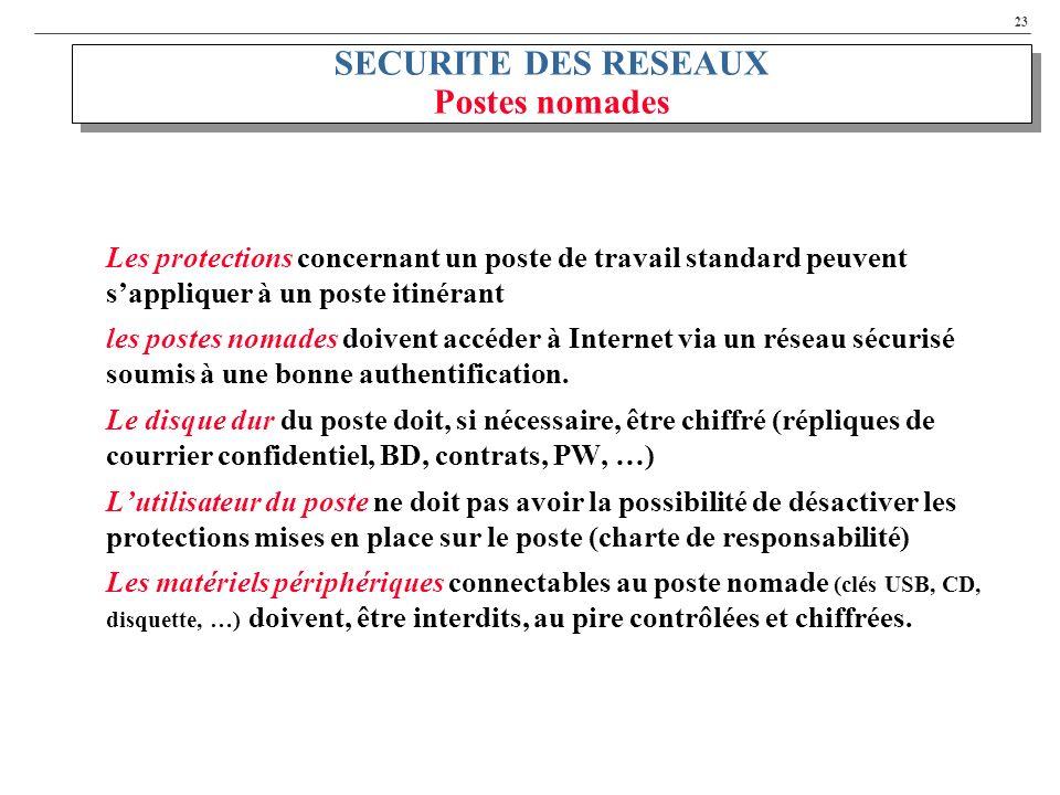 23 SECURITE DES RESEAUX Postes nomades Les protections concernant un poste de travail standard peuvent sappliquer à un poste itinérant les postes noma