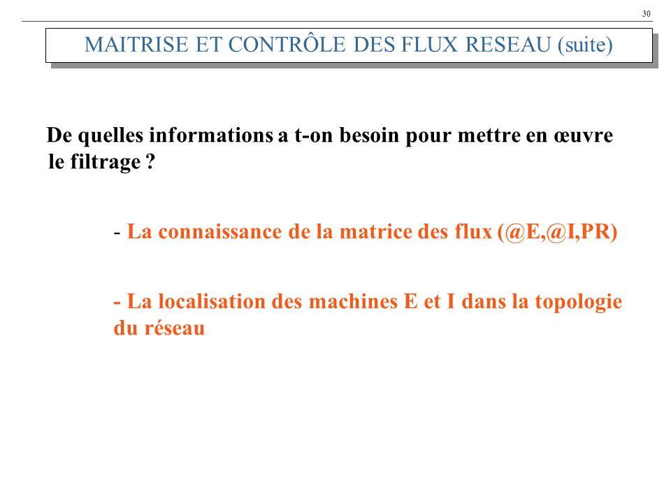 30 MAITRISE ET CONTRÔLE DES FLUX RESEAU (suite) De quelles informations a t-on besoin pour mettre en œuvre le filtrage ? - La connaissance de la matri