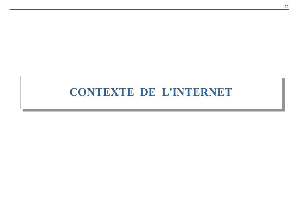 32 CONTEXTE DE L'INTERNET