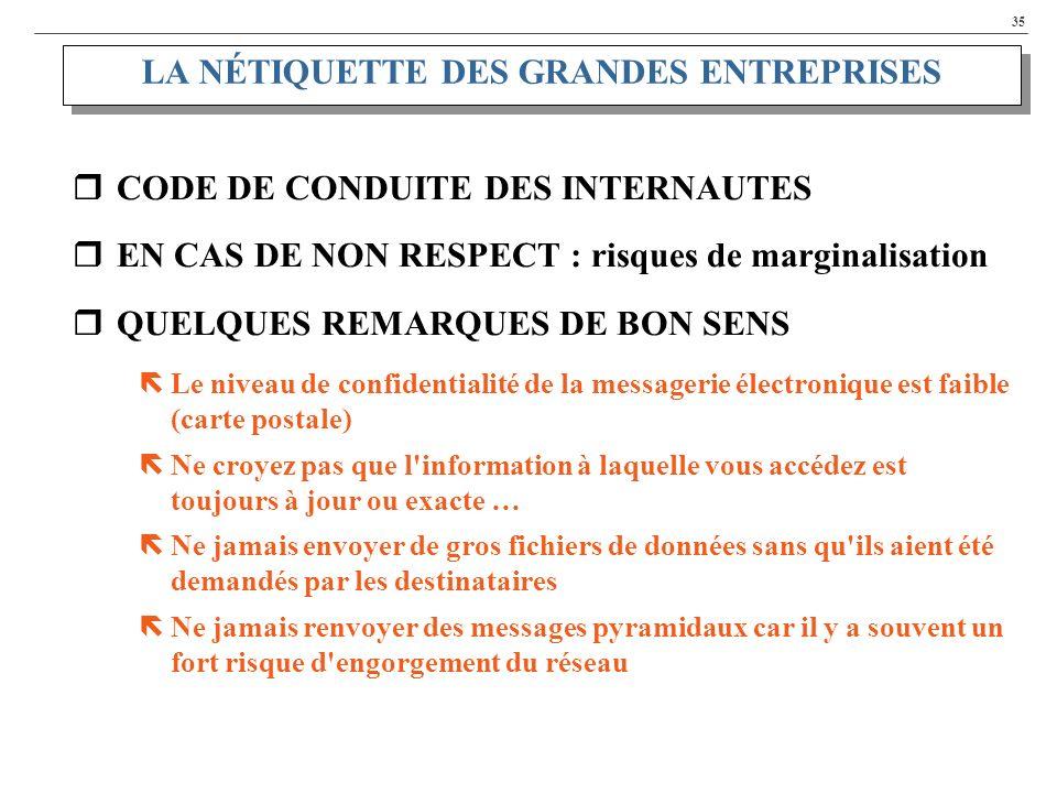 35 CODE DE CONDUITE DES INTERNAUTES EN CAS DE NON RESPECT : risques de marginalisation QUELQUES REMARQUES DE BON SENS ëLe niveau de confidentialité de