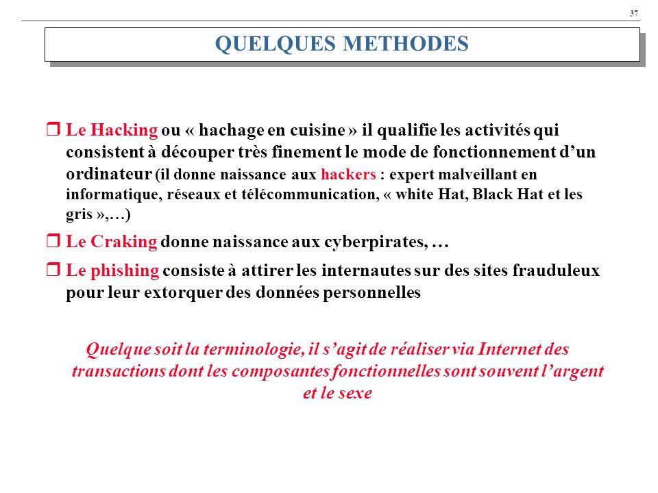 37 QUELQUES METHODES Le Hacking ou « hachage en cuisine » il qualifie les activités qui consistent à découper très finement le mode de fonctionnement