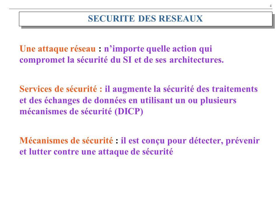 4 SECURITE DES RESEAUX Une attaque réseau : nimporte quelle action qui compromet la sécurité du SI et de ses architectures. Services de sécurité : il
