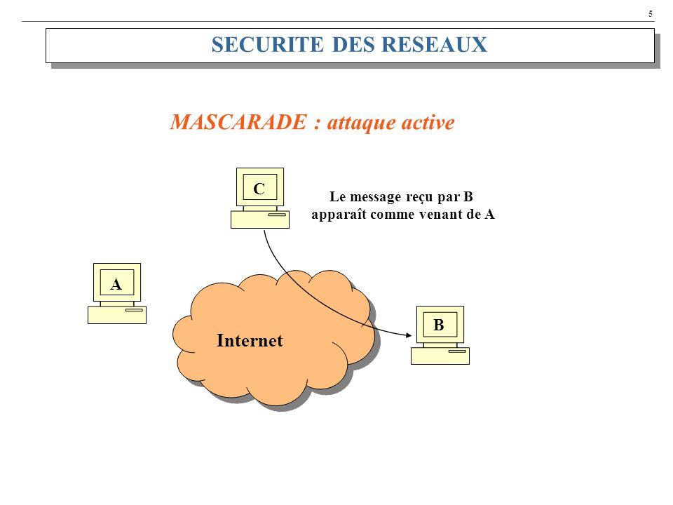 5 SECURITE DES RESEAUX A –B–B C Internet MASCARADE : attaque active B Le message reçu par B apparaît comme venant de A