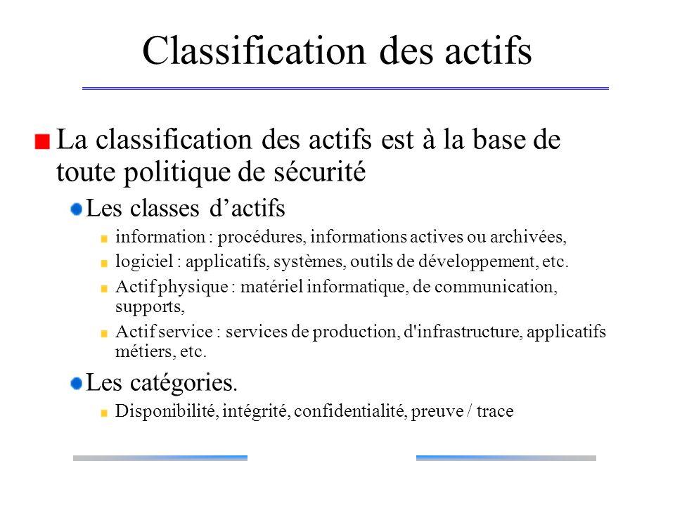Classification des actifs La classification des actifs est à la base de toute politique de sécurité Les classes dactifs information : procédures, info