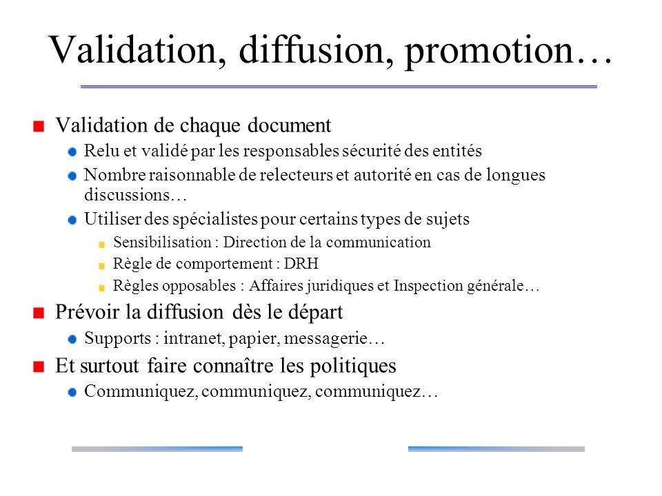 Validation, diffusion, promotion… Validation de chaque document Relu et validé par les responsables sécurité des entités Nombre raisonnable de relecte