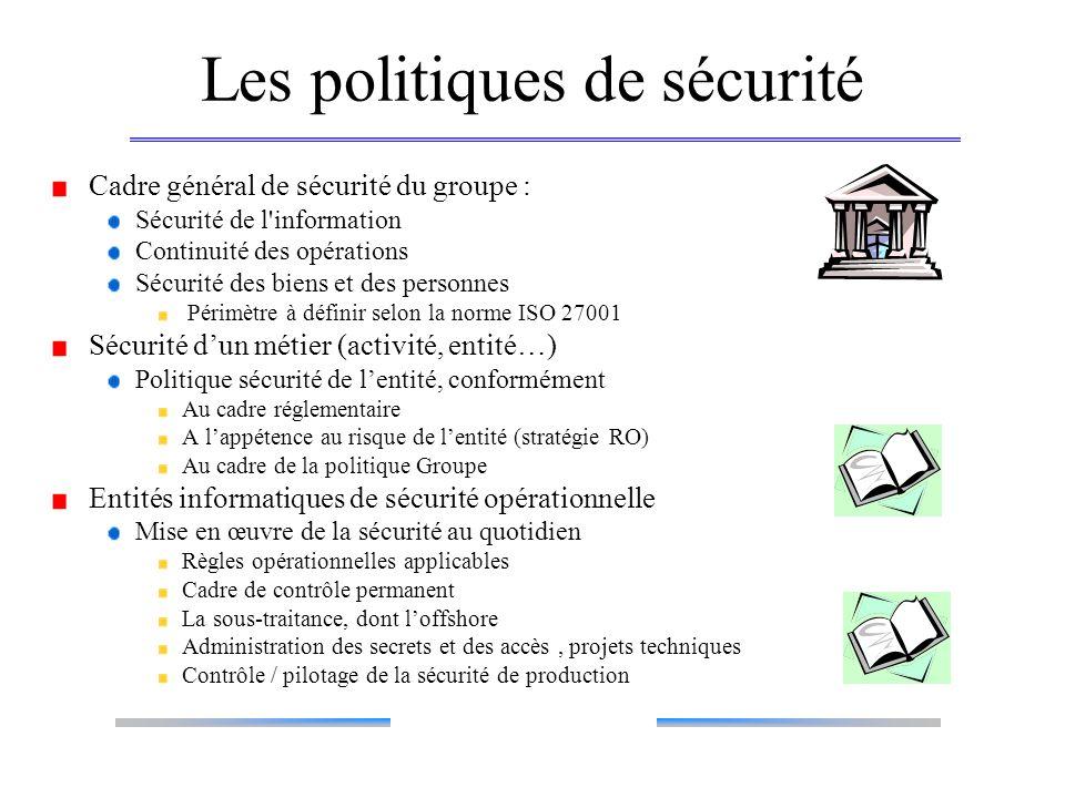 Les politiques de sécurité Cadre général de sécurité du groupe : Sécurité de l'information Continuité des opérations Sécurité des biens et des personn