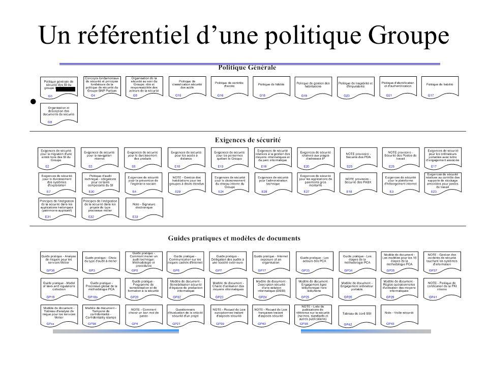 Un référentiel dune politique Groupe