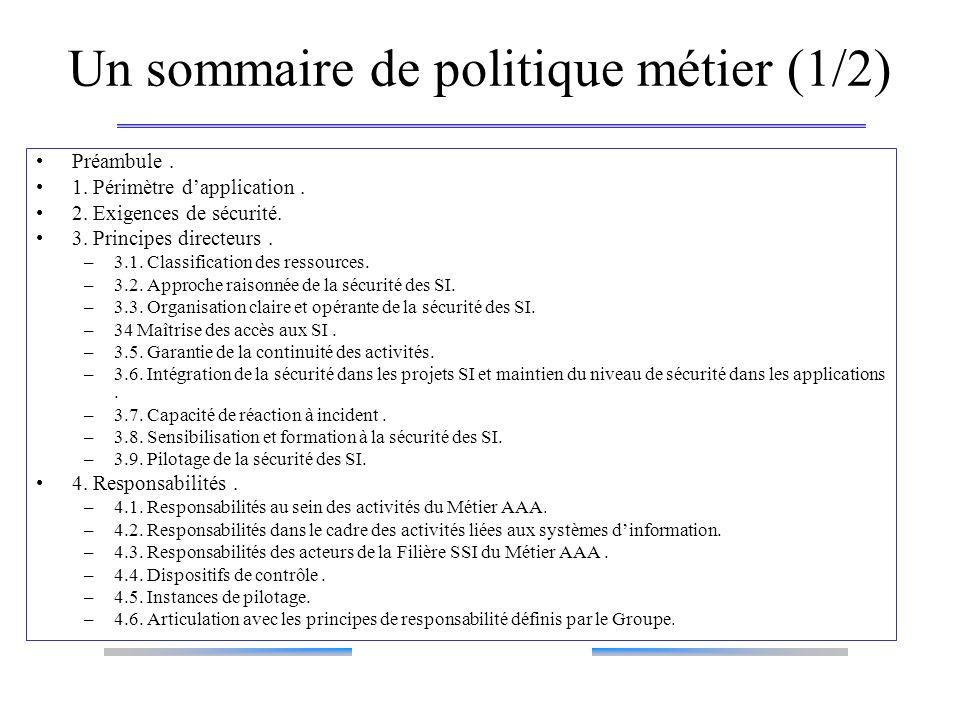 Un sommaire de politique métier (1/2) Préambule. 1. Périmètre dapplication. 2. Exigences de sécurité. 3. Principes directeurs. –3.1. Classification de