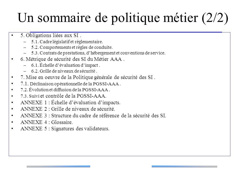 Un sommaire de politique métier (2/2) 5. Obligations liées aux SI. –5.1. Cadre législatif et réglementaire. –5.2. Comportements et règles de conduite.