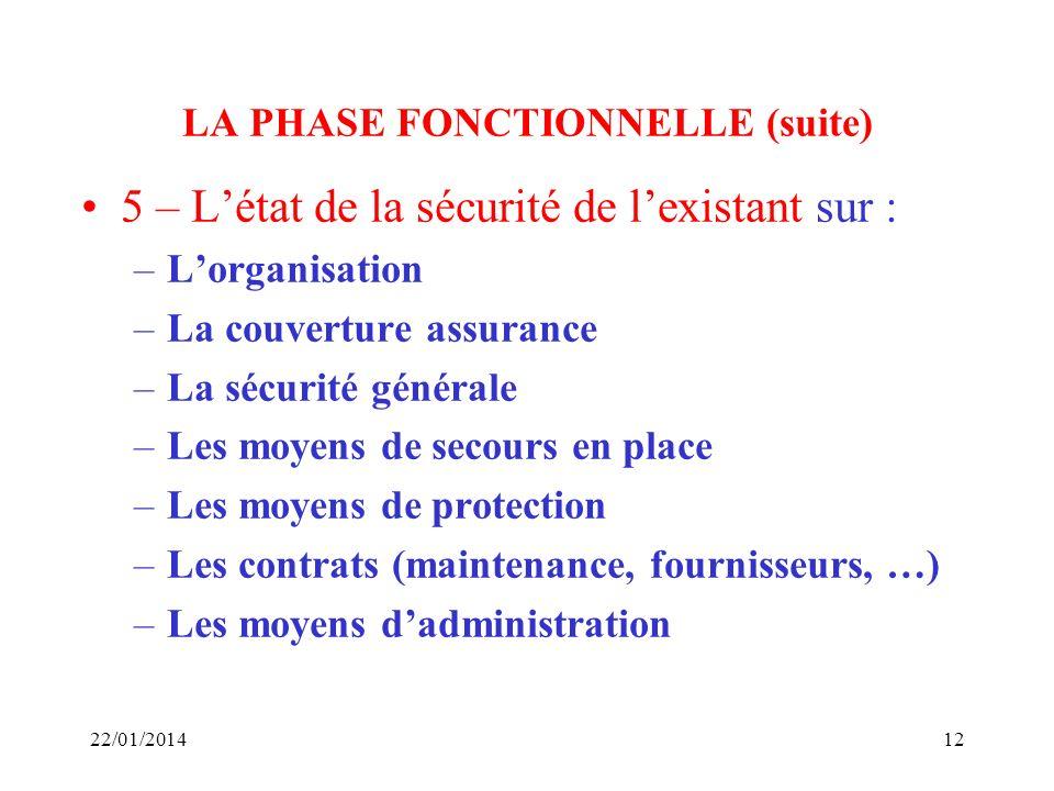 LA PHASE FONCTIONNELLE (suite) 5 – Létat de la sécurité de lexistant sur : –Lorganisation –La couverture assurance –La sécurité générale –Les moyens d