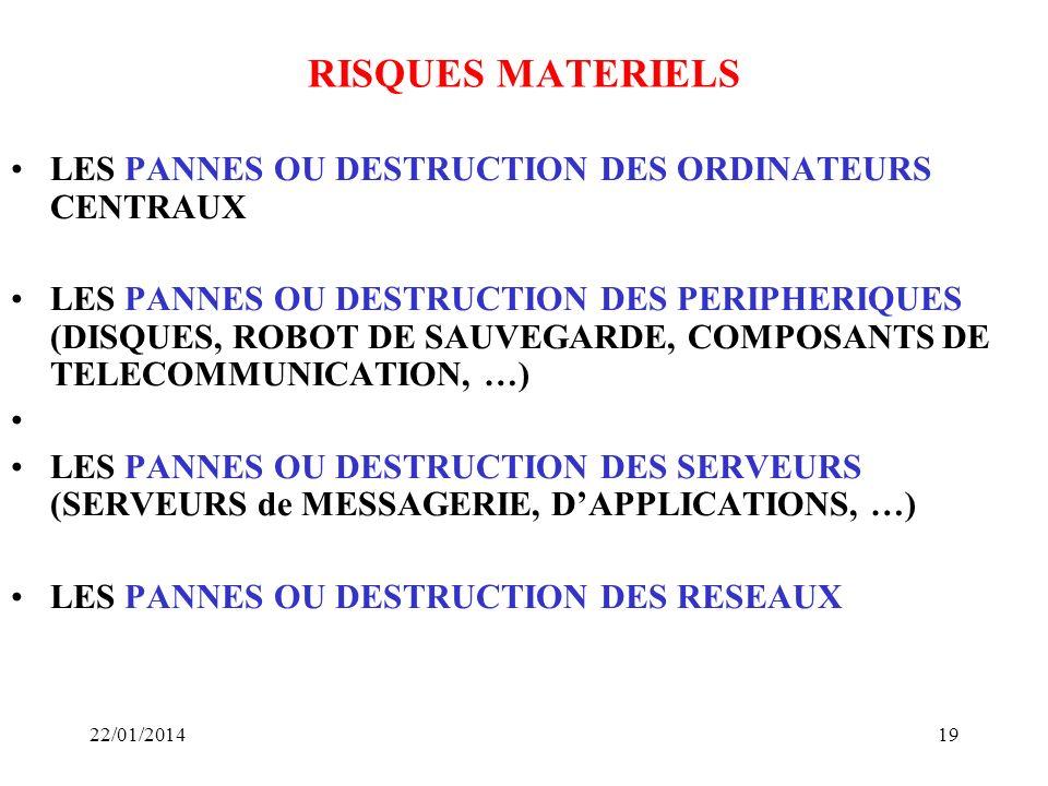 RISQUES MATERIELS LES PANNES OU DESTRUCTION DES ORDINATEURS CENTRAUX LES PANNES OU DESTRUCTION DES PERIPHERIQUES (DISQUES, ROBOT DE SAUVEGARDE, COMPOS