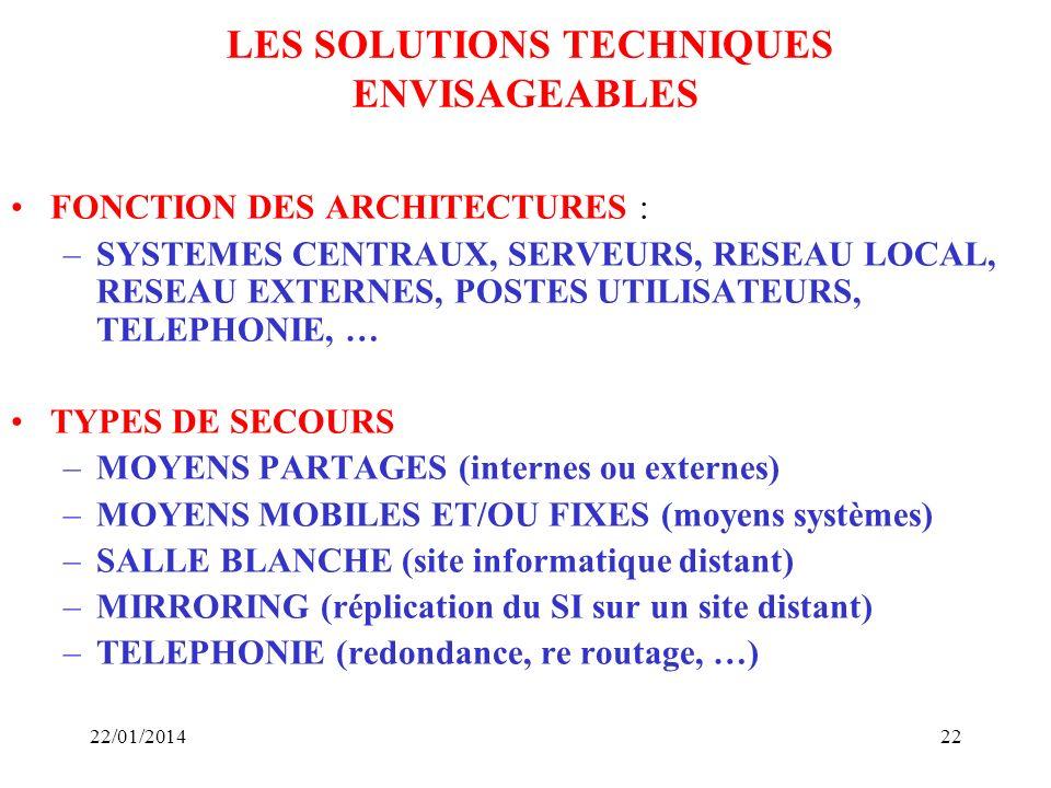 LES SOLUTIONS TECHNIQUES ENVISAGEABLES FONCTION DES ARCHITECTURES : –SYSTEMES CENTRAUX, SERVEURS, RESEAU LOCAL, RESEAU EXTERNES, POSTES UTILISATEURS,