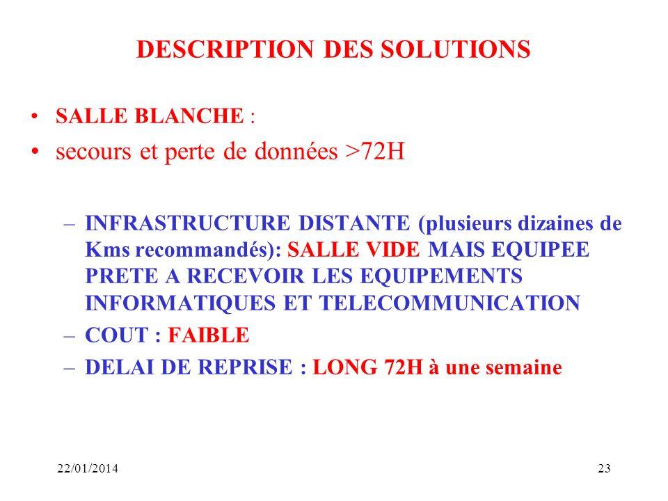 DESCRIPTION DES SOLUTIONS SALLE BLANCHE : secours et perte de données >72H –INFRASTRUCTURE DISTANTE (plusieurs dizaines de Kms recommandés): SALLE VID