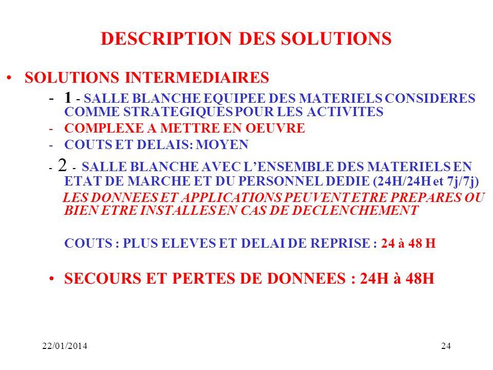 DESCRIPTION DES SOLUTIONS SOLUTIONS INTERMEDIAIRES -1 - SALLE BLANCHE EQUIPEE DES MATERIELS CONSIDERES COMME STRATEGIQUES POUR LES ACTIVITES -COMPLEXE