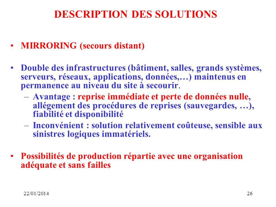 DESCRIPTION DES SOLUTIONS MIRRORING (secours distant) Double des infrastructures (bâtiment, salles, grands systèmes, serveurs, réseaux, applications,