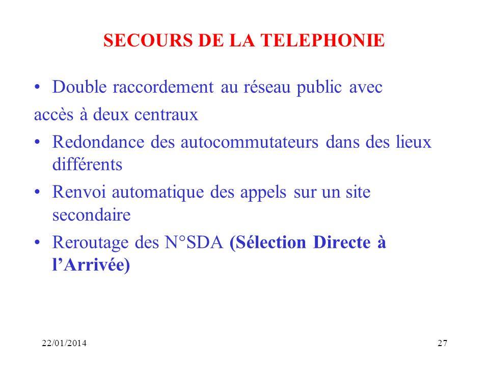 SECOURS DE LA TELEPHONIE Double raccordement au réseau public avec accès à deux centraux Redondance des autocommutateurs dans des lieux différents Ren