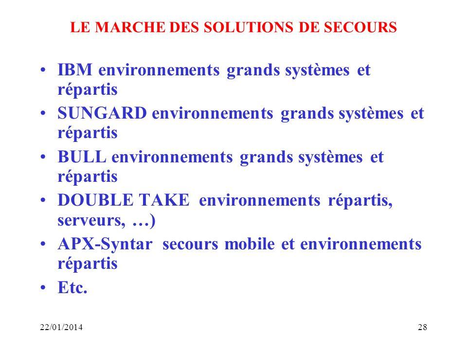 LE MARCHE DES SOLUTIONS DE SECOURS IBM environnements grands systèmes et répartis SUNGARD environnements grands systèmes et répartis BULL environnemen