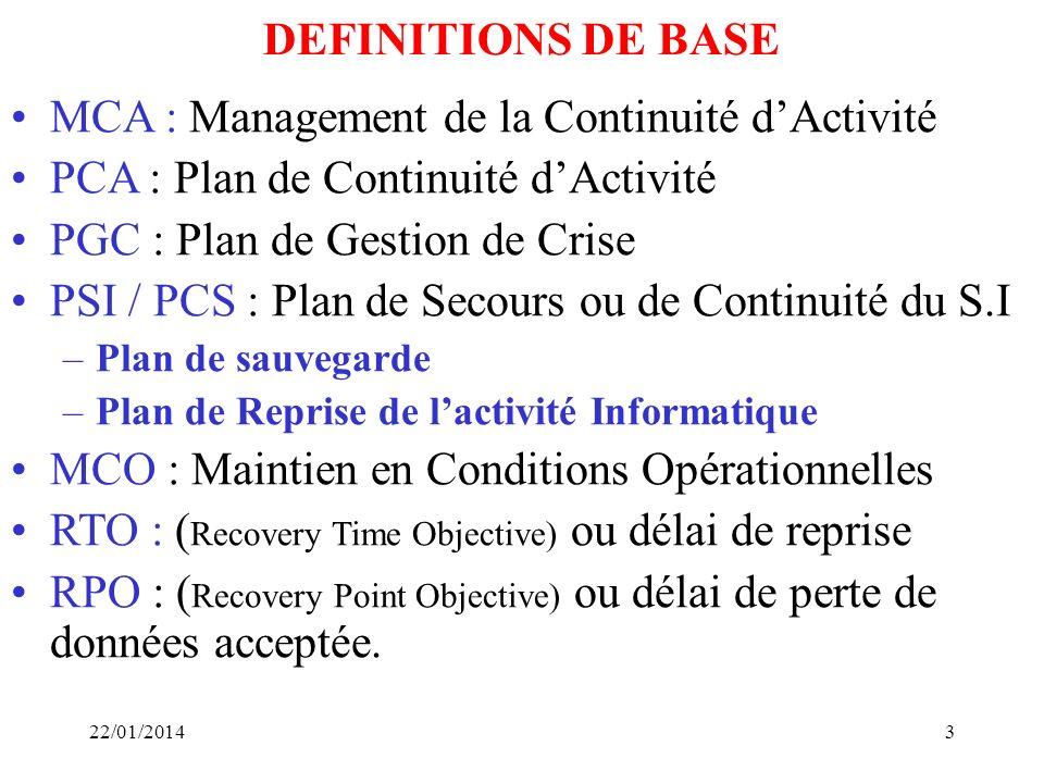 22/01/20143 DEFINITIONS DE BASE MCA : Management de la Continuité dActivité PCA : Plan de Continuité dActivité PGC : Plan de Gestion de Crise PSI / PC