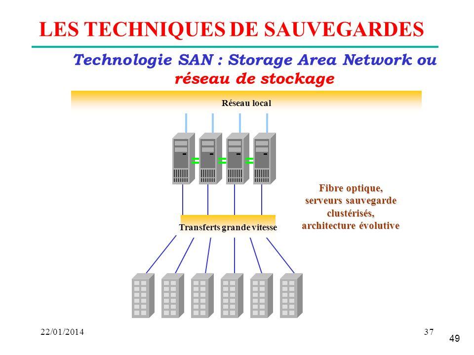 22/01/201437 Fibre optique, serveurs sauvegarde clustérisés, architecture évolutive Réseau localTransferts grande vitesse Technologie SAN : Storage Ar