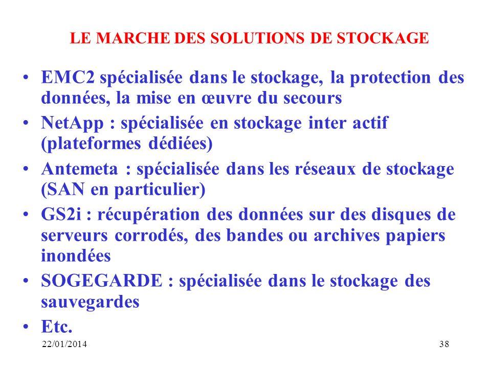 LE MARCHE DES SOLUTIONS DE STOCKAGE EMC2 spécialisée dans le stockage, la protection des données, la mise en œuvre du secours NetApp : spécialisée en