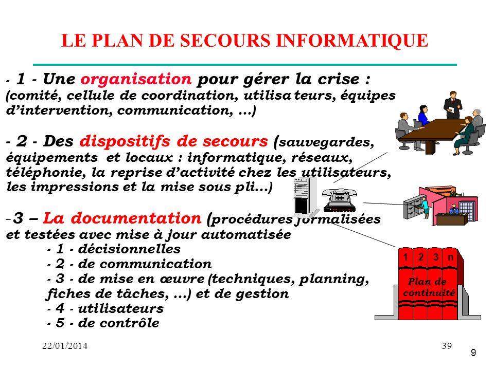 22/01/201439 - 1 - Une organisation pour gérer la crise : (comité, cellule de coordination, utilisateurs, équipes dintervention, communication, …) - 2
