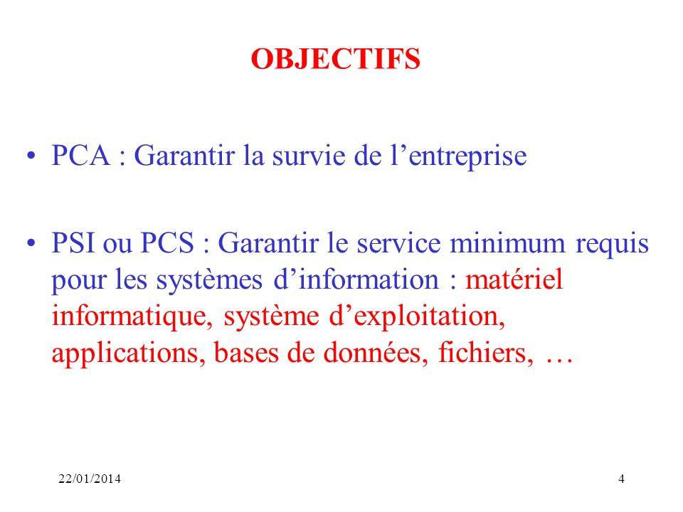 OBJECTIFS PCA : Garantir la survie de lentreprise PSI ou PCS : Garantir le service minimum requis pour les systèmes dinformation : matériel informatiq
