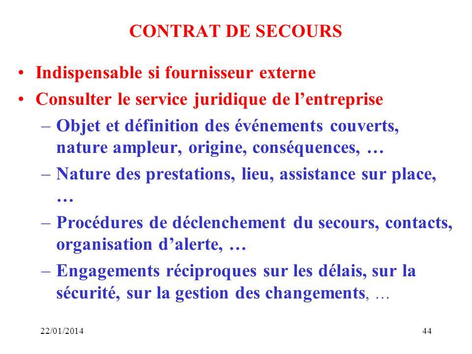 CONTRAT DE SECOURS Indispensable si fournisseur externe Consulter le service juridique de lentreprise –Objet et définition des événements couverts, na