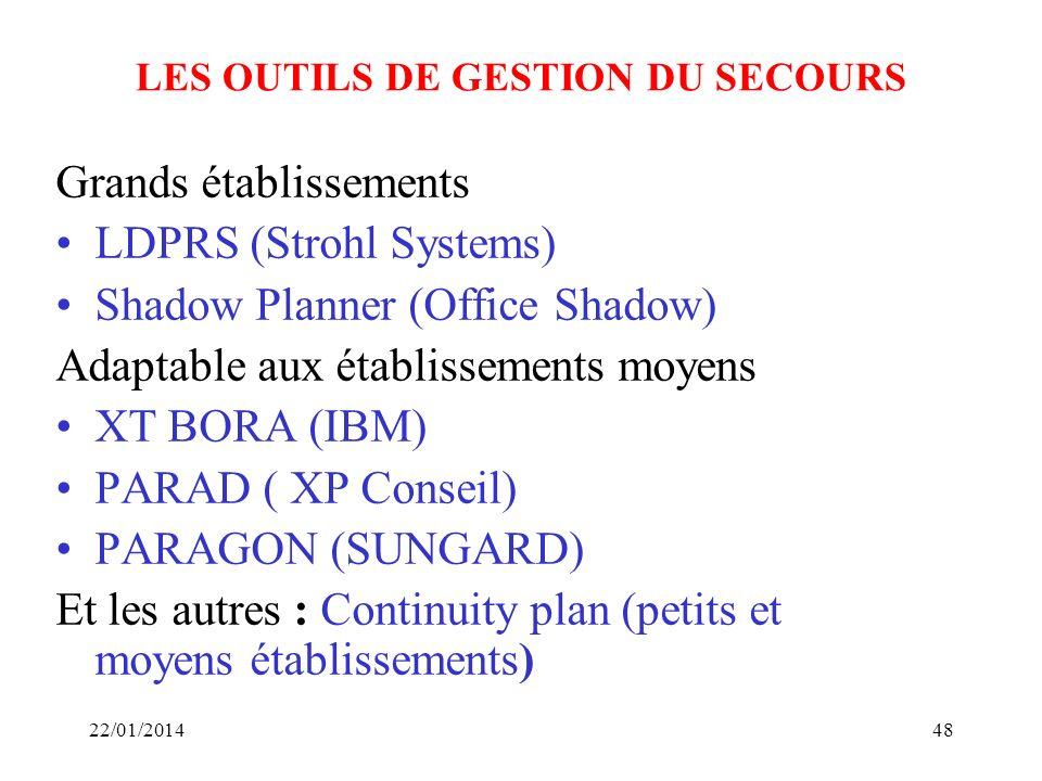 LES OUTILS DE GESTION DU SECOURS Grands établissements LDPRS (Strohl Systems) Shadow Planner (Office Shadow) Adaptable aux établissements moyens XT BO