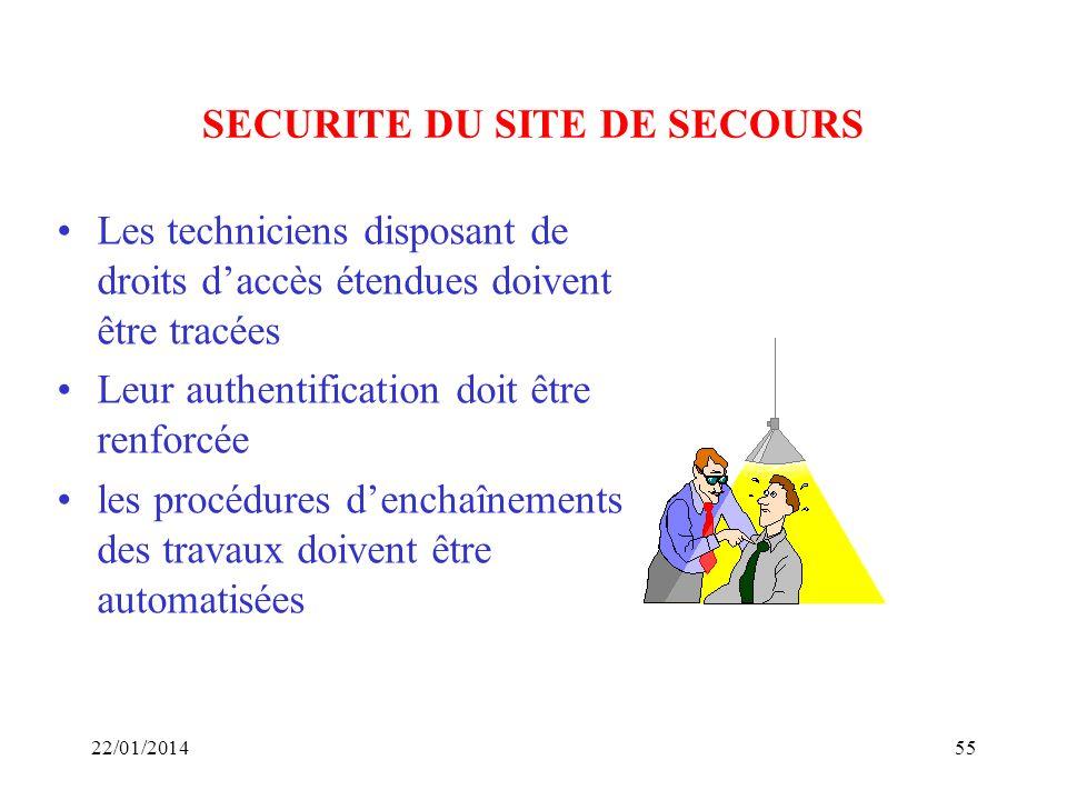 SECURITE DU SITE DE SECOURS Les techniciens disposant de droits daccès étendues doivent être tracées Leur authentification doit être renforcée les pro