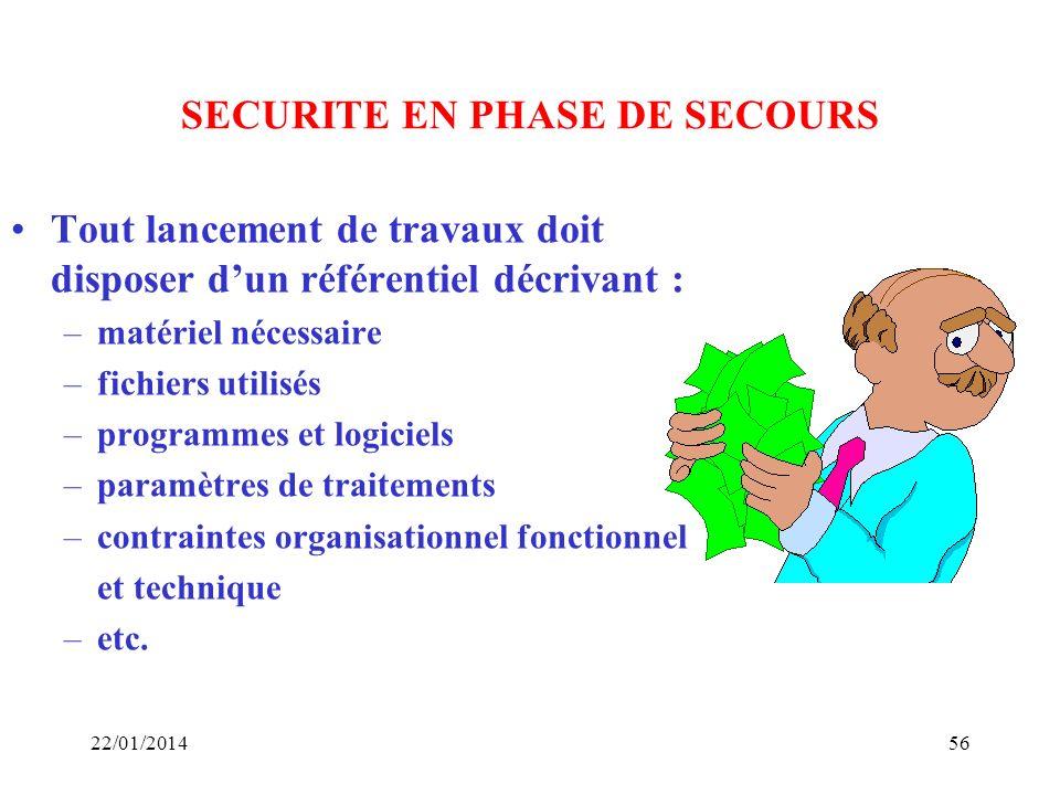 SECURITE EN PHASE DE SECOURS Tout lancement de travaux doit disposer dun référentiel décrivant : –matériel nécessaire –fichiers utilisés –programmes e
