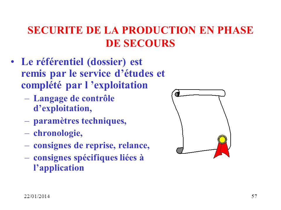 SECURITE DE LA PRODUCTION EN PHASE DE SECOURS Le référentiel (dossier) est remis par le service détudes et complété par l exploitation –Langage de con
