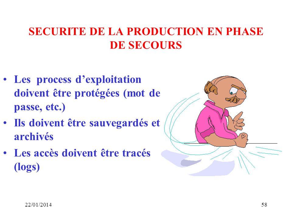 SECURITE DE LA PRODUCTION EN PHASE DE SECOURS Les process dexploitation doivent être protégées (mot de passe, etc.) Ils doivent être sauvegardés et ar