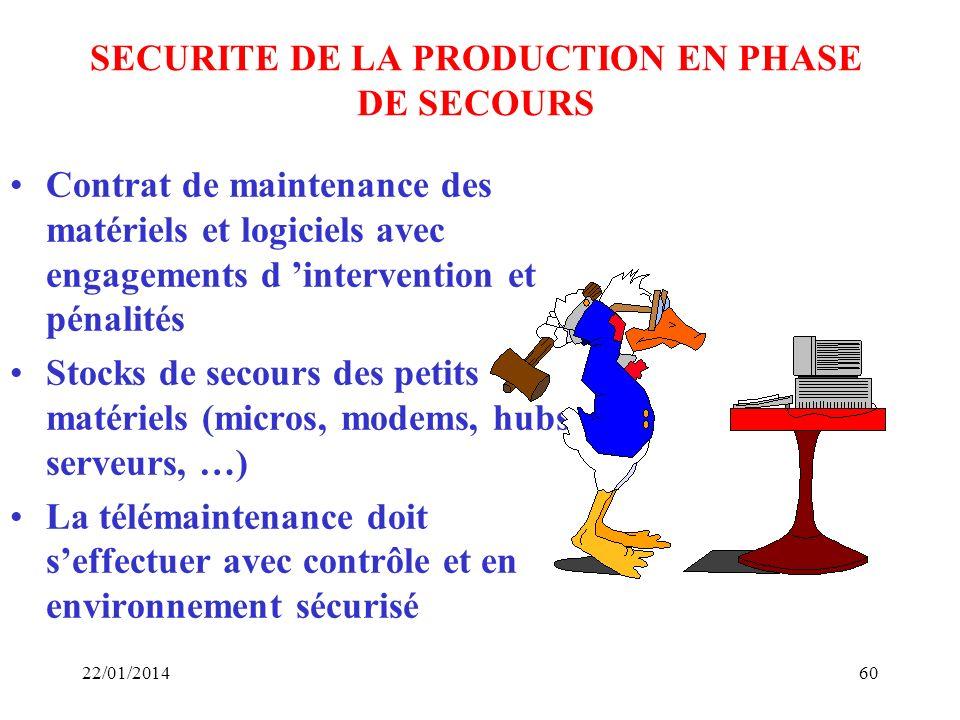 SECURITE DE LA PRODUCTION EN PHASE DE SECOURS Contrat de maintenance des matériels et logiciels avec engagements d intervention et pénalités Stocks de