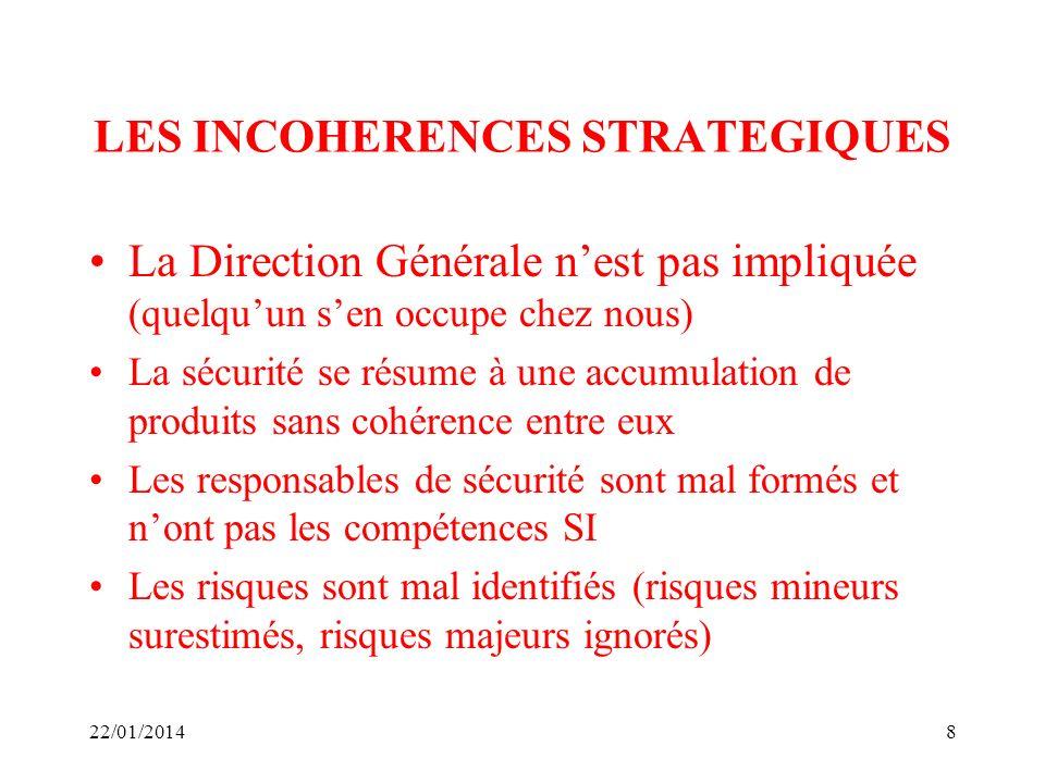 LES INCOHERENCES STRATEGIQUES La Direction Générale nest pas impliquée (quelquun sen occupe chez nous) La sécurité se résume à une accumulation de pro